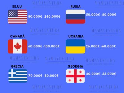 maternidad subrogada otros países